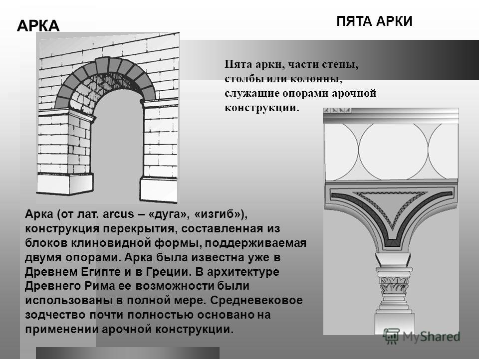 Пята арки, части стены, столбы или колонны, служащие опорами арочной конструкции. ПЯТА АРКИ Арка (от лат. arcus – «дуга», «изгиб»), конструкция перекрытия, составленная из блоков клиновидной формы, поддерживаемая двумя опорами. Арка была известна уже