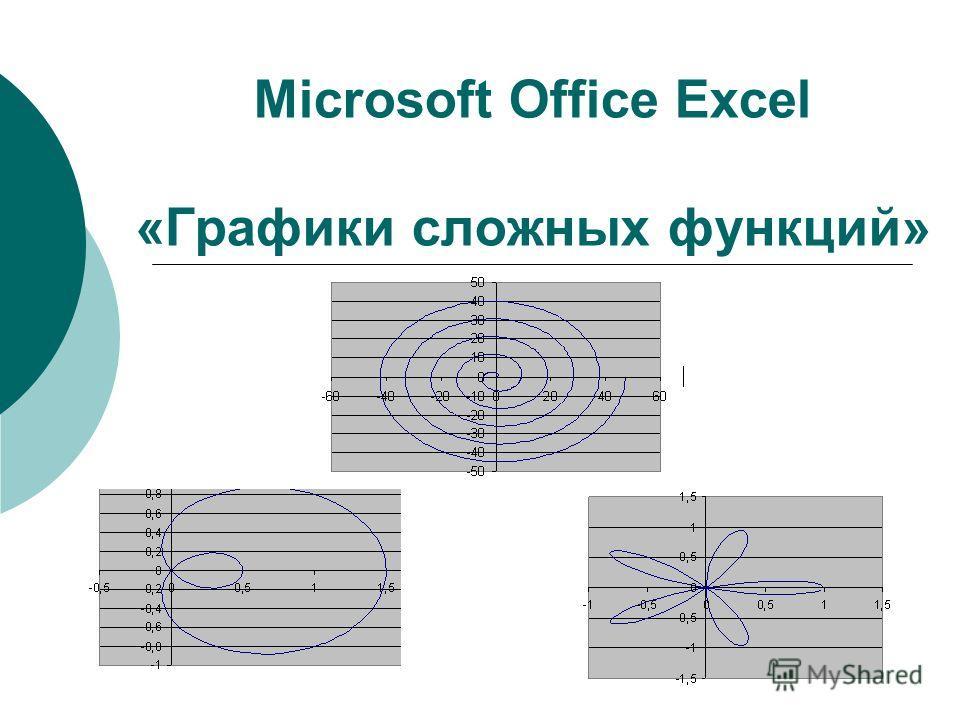 Microsoft Office Excel «Графики сложных функций»