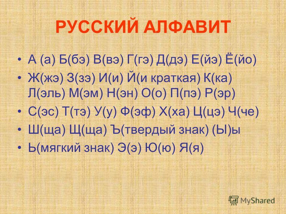 РУССКИЙ АЛФАВИТ А (а) Б(бэ) В(вэ) Г(гэ) Д(дэ) Е(йэ) Ё(йо) Ж(жэ) З(зэ) И(и) Й(и краткая) К(ка) Л(эль) М(эм) Н(эн) О(о) П(пэ) Р(эр) С(эс) Т(тэ) У(у) Ф(эф) Х(ха) Ц(цэ) Ч(че) Ш(ща) Щ(ща) Ъ(твердый знак) (Ы)ы Ь(мягкий знак) Э(э) Ю(ю) Я(я)