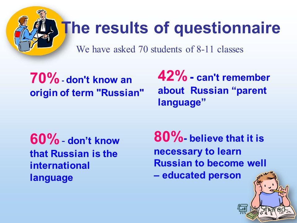The results of q uestion naire We have asked 70 students of 8-11 classes 70% - don't know an origin of term