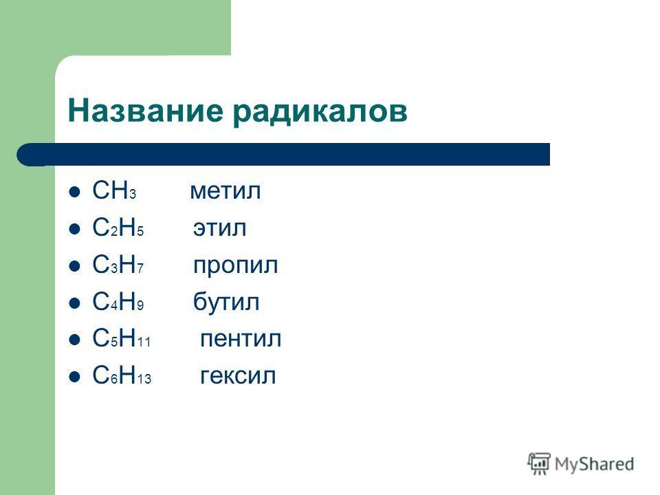 Название радикалов CH 3 метил C 2 H 5 этил C 3 H 7 пропил C 4 H 9 бутил C 5 H 11 пентил C 6 H 13 гексил