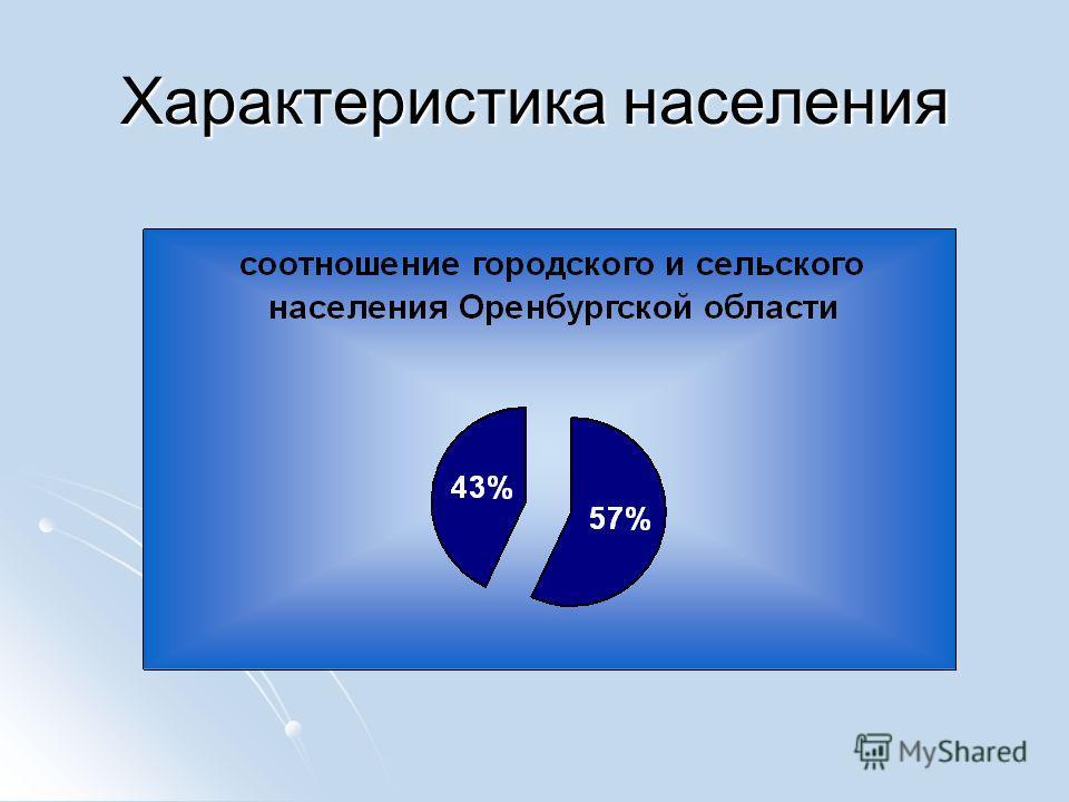 Характеристика населения