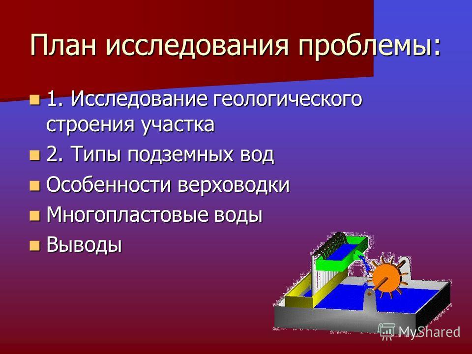 План исследования проблемы: 1. Исследование геологического строения участка 1. Исследование геологического строения участка 2. Типы подземных вод 2. Типы подземных вод Особенности верховодки Особенности верховодки Многопластовые воды Многопластовые в