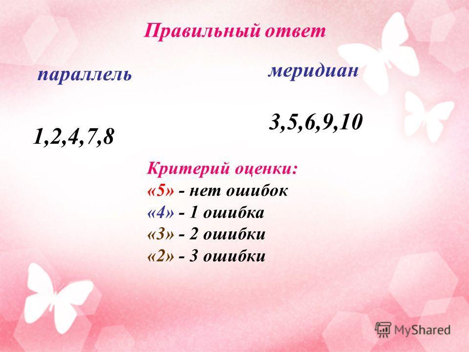Правильный ответ параллель 1,2,4,7,8 меридиан 3,5,6,9,10 Критерий оценки: «5» - нет ошибок «4» - 1 ошибка «3» - 2 ошибки «2» - 3 ошибки