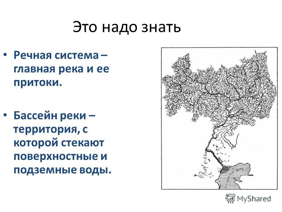 Это надо знать Речная система – главная река и ее притоки. Бассейн реки – территория, с которой стекают поверхностные и подземные воды.