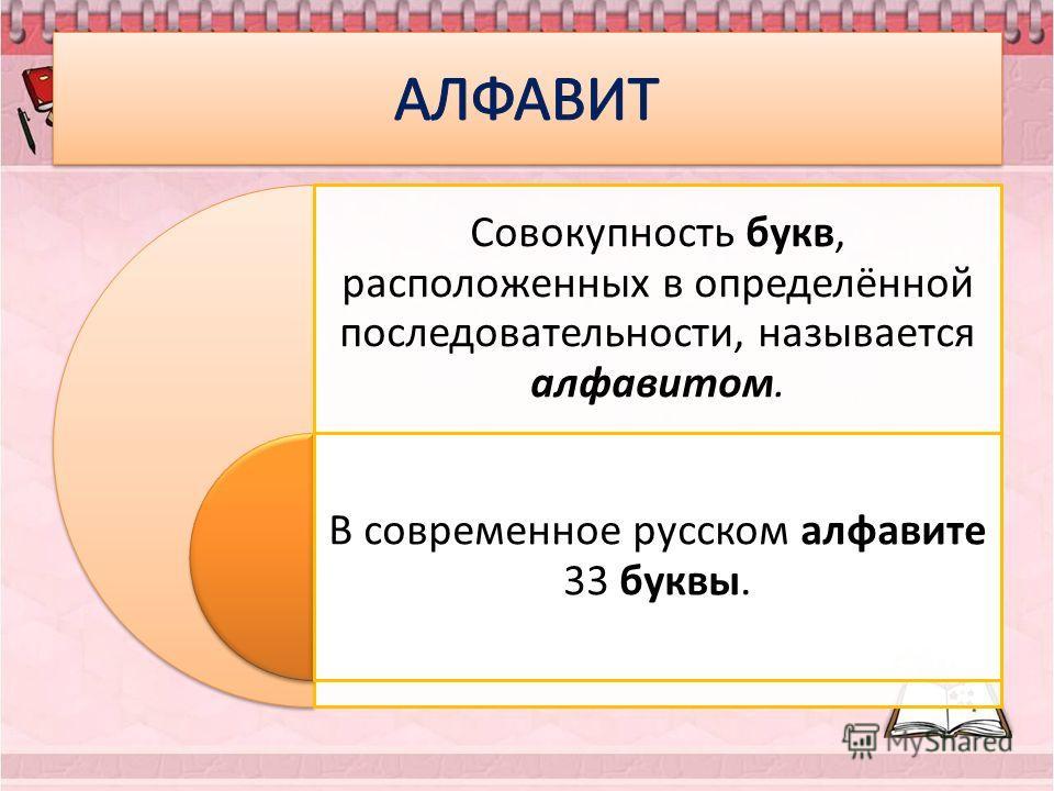 Совокупность букв, расположенных в определённой последовательности, называется алфавитом. В современное русском алфавите 33 буквы.