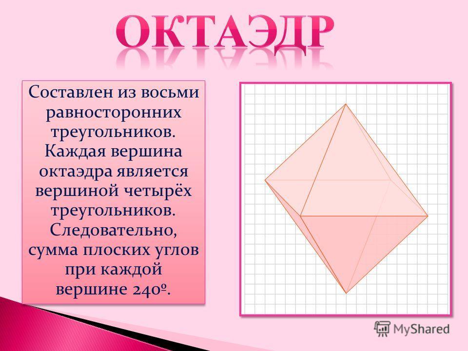 Составлен из восьми равносторонних треугольников. Каждая вершина октаэдра является вершиной четырёх треугольников. Следовательно, сумма плоских углов при каждой вершине 240º.