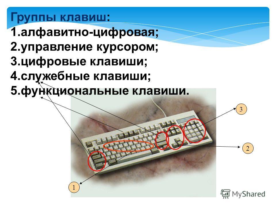 Группы клавиш: 1.алфавитно-цифровая; 2.управление курсором; 3.цифровые клавиши; 4.служебные клавиши; 5.функциональные клавиши. 3 2 1