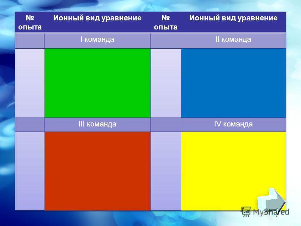 Экспериментальный конкурс КАПИТАНОВ кислотаводащелочь кислота водащелочь