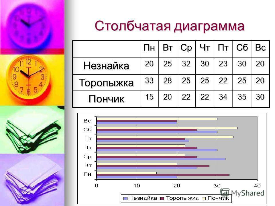 деловая графика: