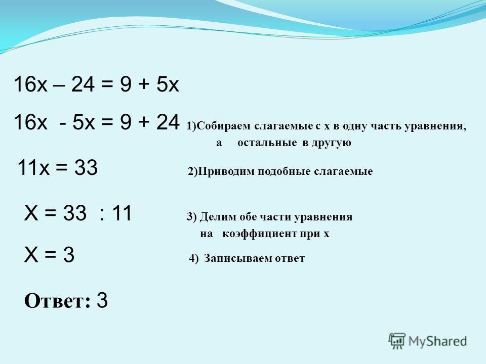 16x – 24 = 9 + 5x 16x - 5x = 9 + 24 1)Собираем слагаемые с x в одну часть уравнения, а остальные в другую 11x = 33 2)Приводим подобные слагаемые X = 33 : 11 3) Делим обе части уравнения на коэффициент при x X = 3 4) Записываем ответ Ответ: 3