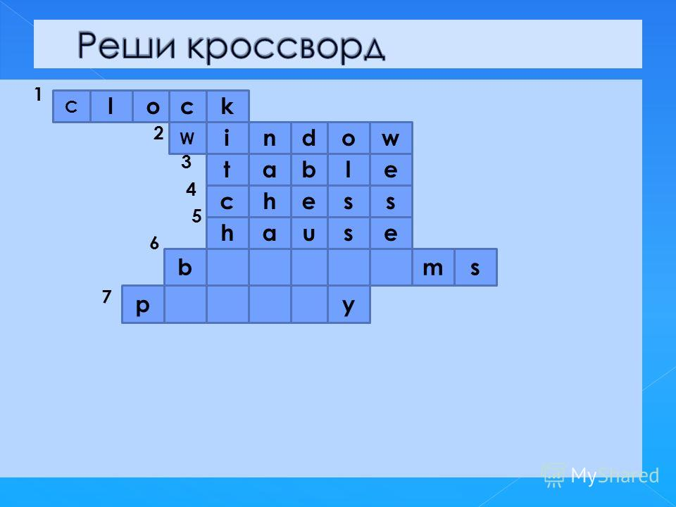 1 2 3 4 5 6 7 С lock W indow table chess hause bms py