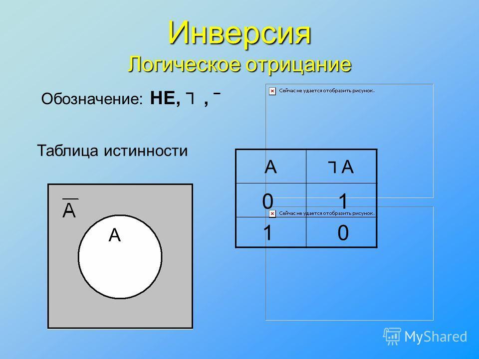 Инверсия Логическое отрицание Обозначение: НЕ,, – Таблица истинности А А 01 10 А