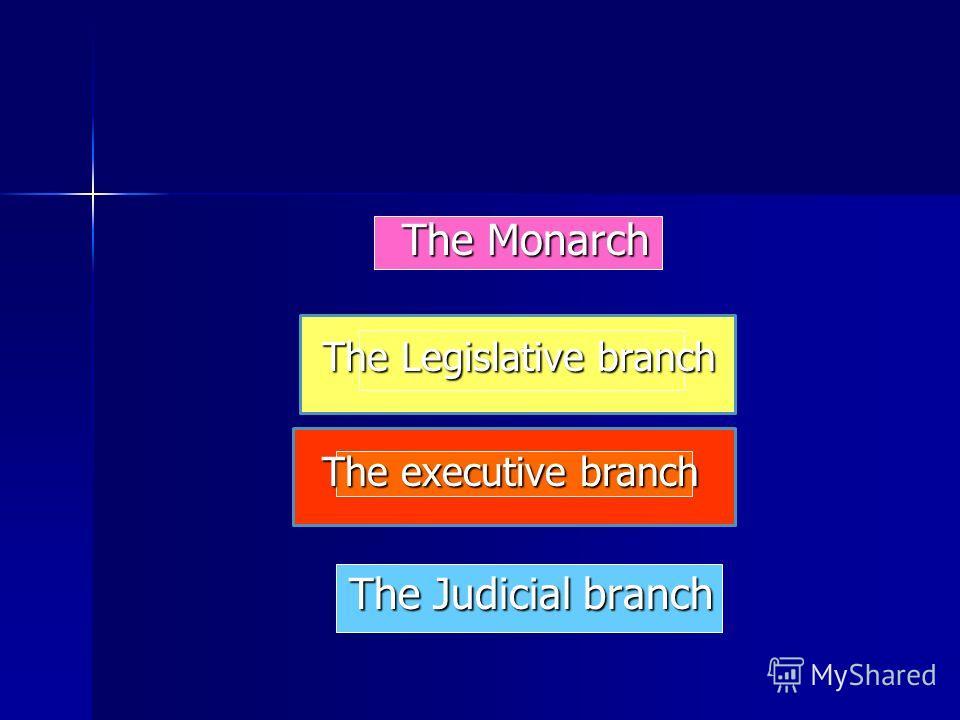 The Monarch The Monarch The Legislative branch The Legislative branch The executive branch The executive branch The Judicial branch The Judicial branch