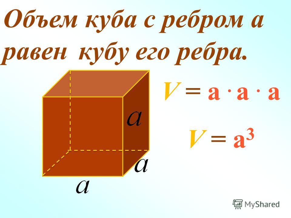 Объем куба с ребром а равен V = a. а. а V = a 3 кубу его ребра.