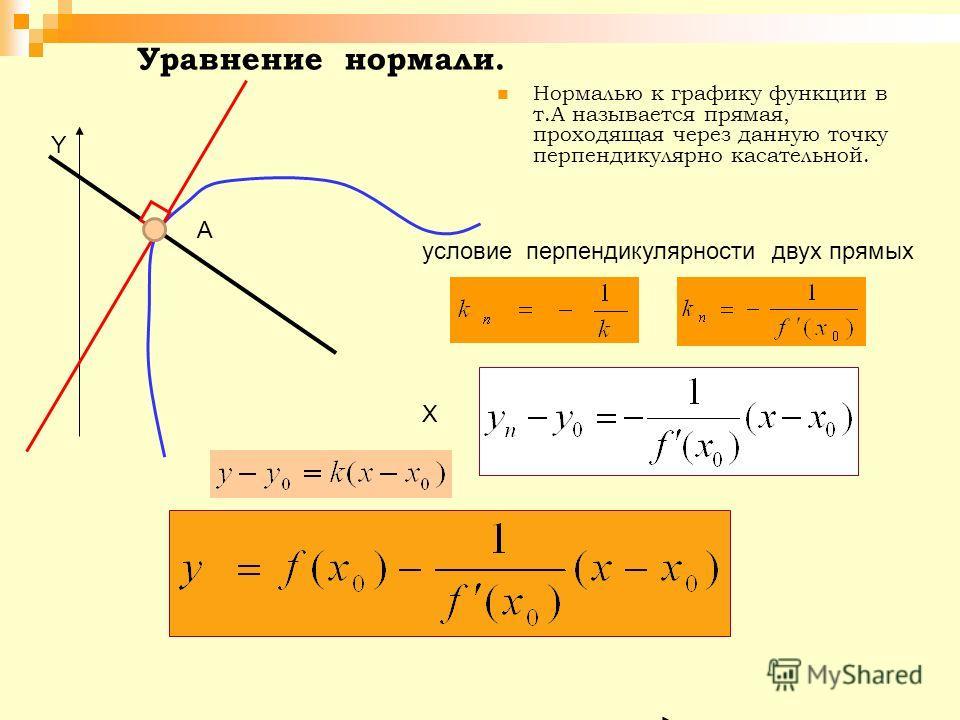 Уравнение нормали. Нормалью к графику функции в т.А называется прямая, проходящая через данную точку перпендикулярно касательной. X Y условие перпендикулярности двух прямых A