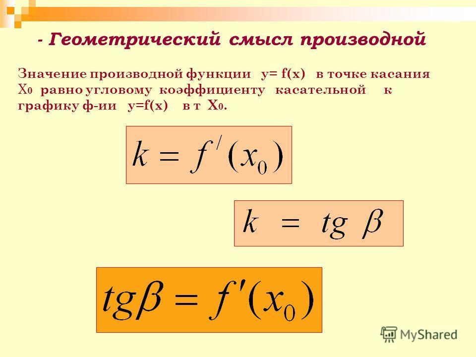 Значение производной функции y= f(x) в точке касания Х 0 равно угловому коэффициенту касательной к графику ф-ии y=f(x) в т Х 0. - Геометрический смысл производной
