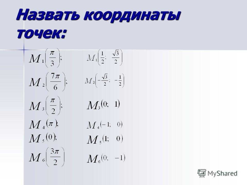 Назвать координаты точек: