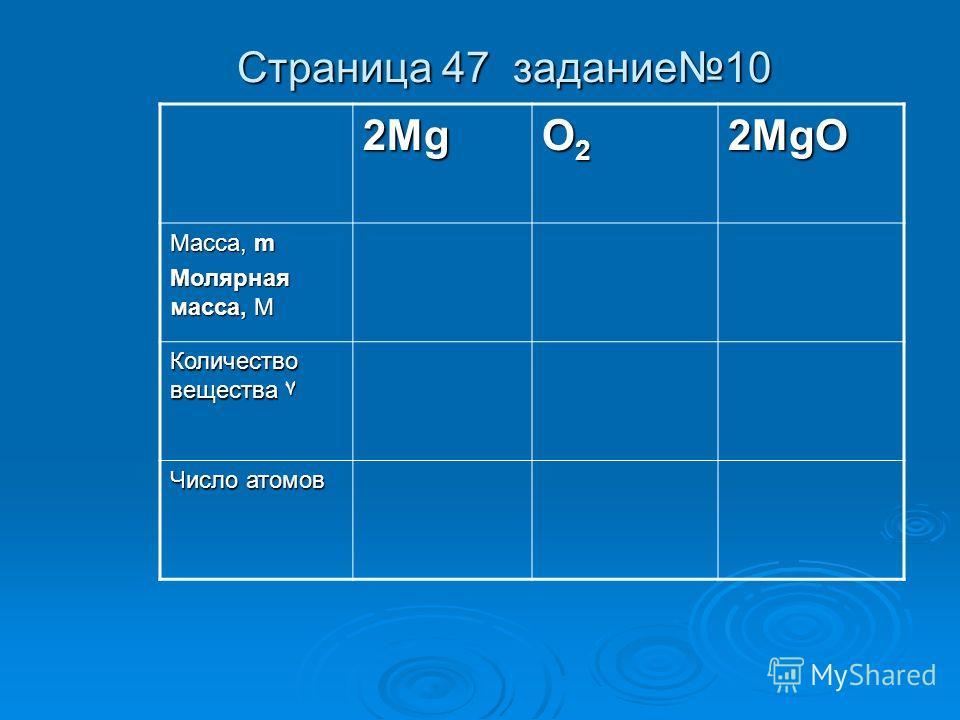 Страница 47 задание10 2Mg O2O2O2O22MgO Масса, m Молярная масса, M Количество вещества ۷ Число атомов