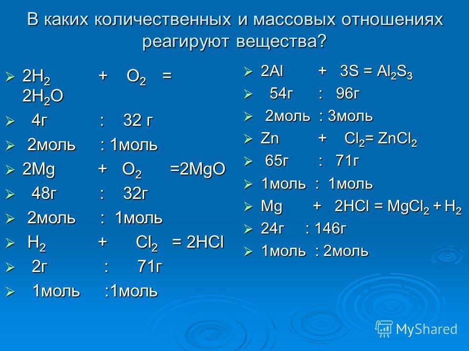 В каких количественных и массовых отношениях реагируют вещества? 2H 2 + O 2 = 2H 2 O 2H 2 + O 2 = 2H 2 O 4г : 32 г 4г : 32 г 2моль : 1моль 2моль : 1моль 2Mg + O 2 =2MgO 2Mg + O 2 =2MgO 48г : 32г 48г : 32г 2моль : 1моль 2моль : 1моль H 2 + Cl 2 = 2HCl