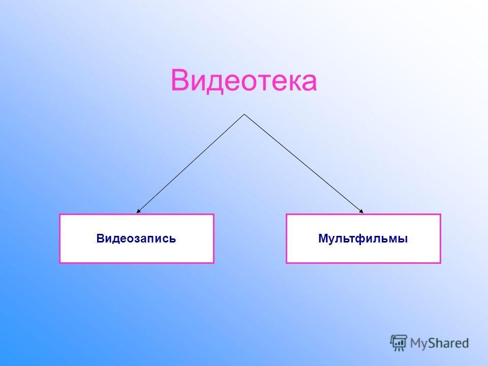 Видеотека ВидеозаписьМультфильмы
