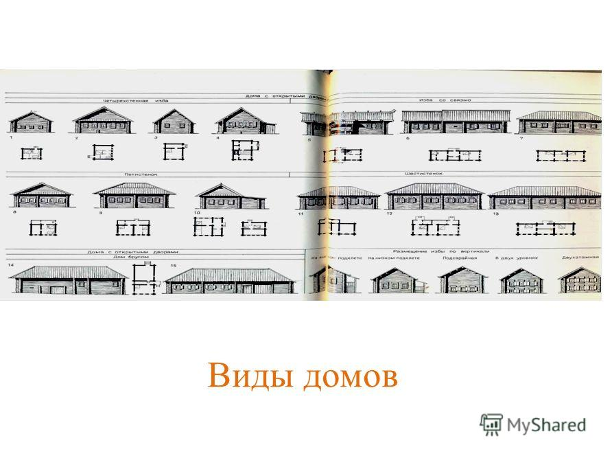 Виды домов