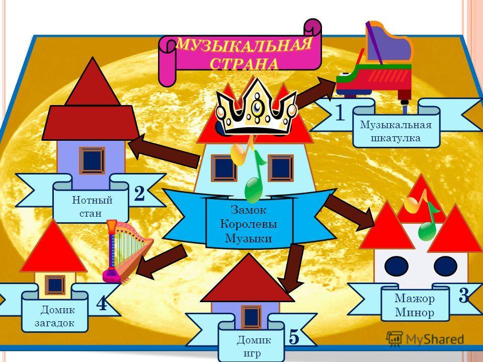 Замок Королевы Музыки Мажор Минор Музыкальная шкатулка Нотный стан Домик загадок Домик игр 1 2 3 4 5