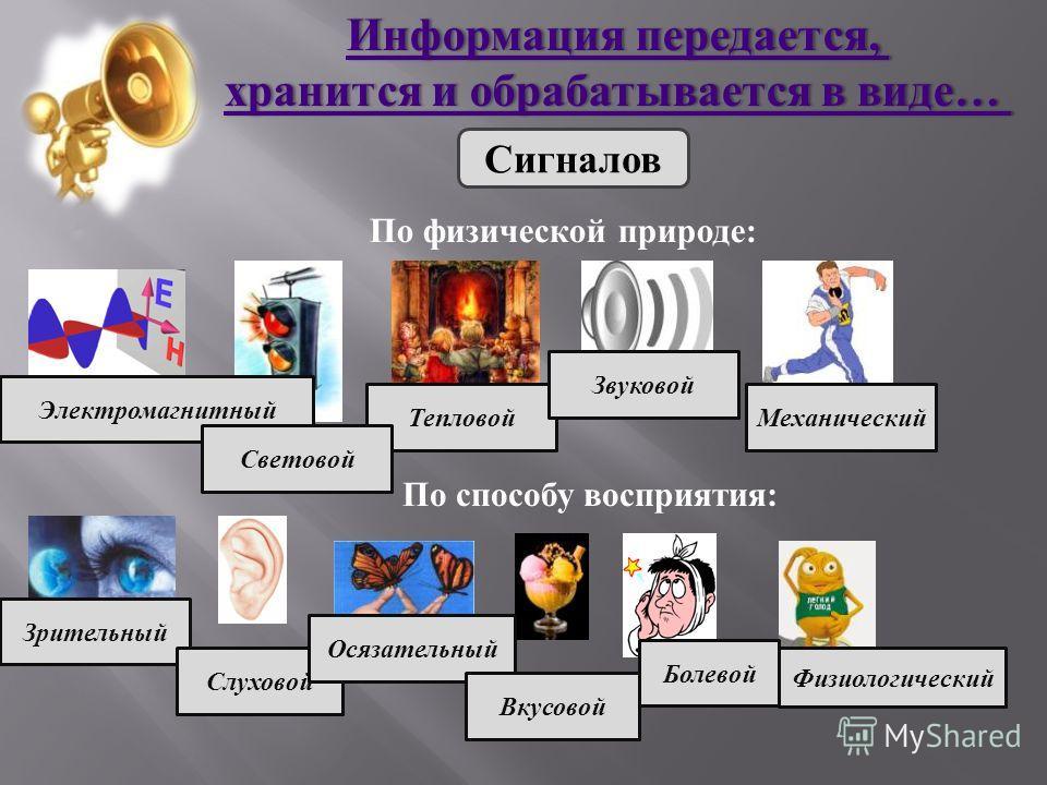 Информация передается, Информация передается, хранится и обрабатывается в виде … хранится и обрабатывается в виде … Сигналов По физической природе : Электромагнитный Тепловой Световой Звуковой Механический По способу восприятия : Зрительный Слуховой