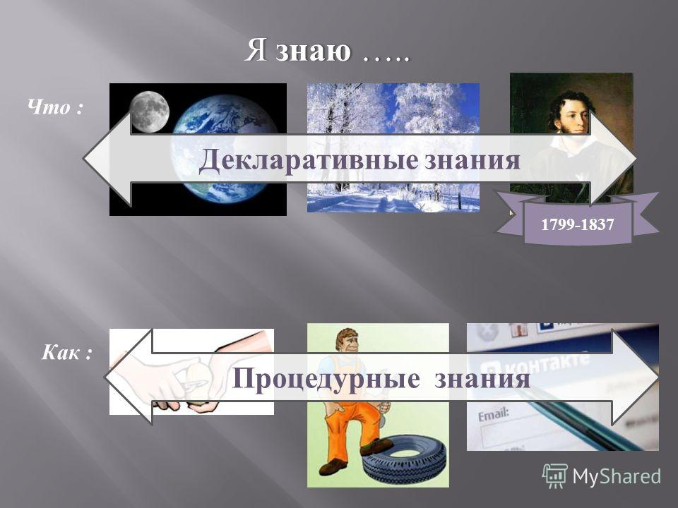 Я знаю ….. Что : 1799-1837 Как : Декларативные знания Процедурные знания
