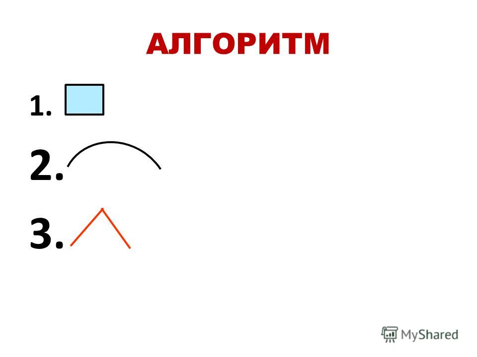 АЛГОРИТМ 1. 2. 3.