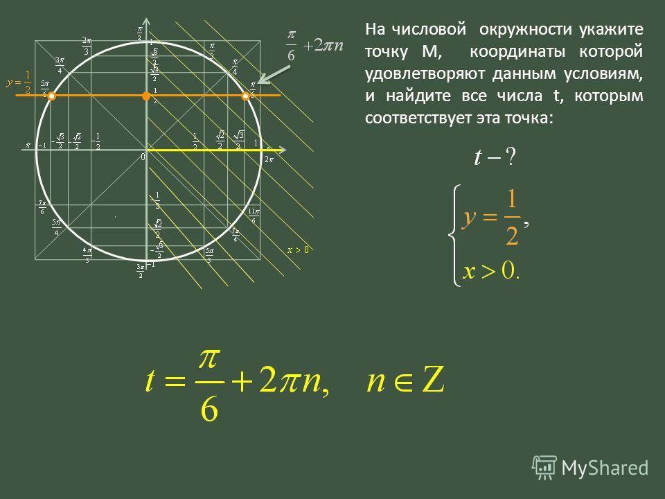На числовой окружности укажите точку М, координаты которой удовлетворяют данным условиям, и найдите все числа t, которым соответствует эта точка: