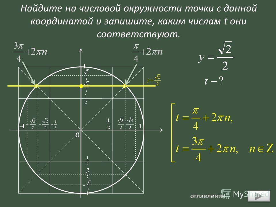 Найдите на числовой окружности точки с данной координатой и запишите, каким числам t они соответствуют.