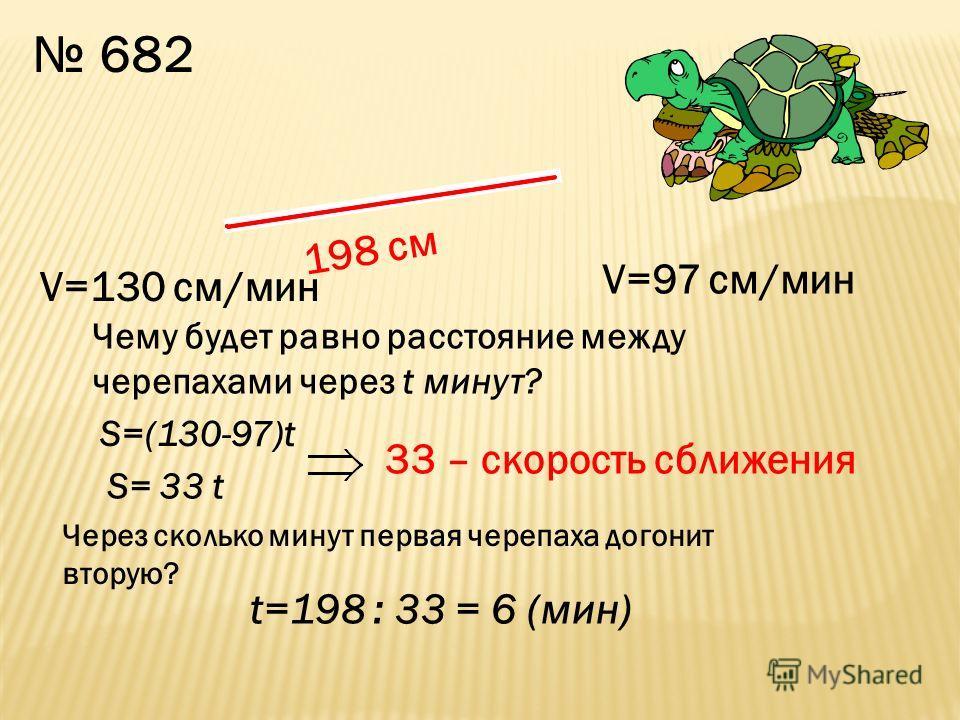 682 198 см V=130 cм/мин V=97 см/мин Чему будет равно расстояние между черепахами через t минут? S=(130-97)t S= 33 t 33 – скорость сближения Через сколько минут первая черепаха догонит вторую? t=198 : 33 = 6 (мин)