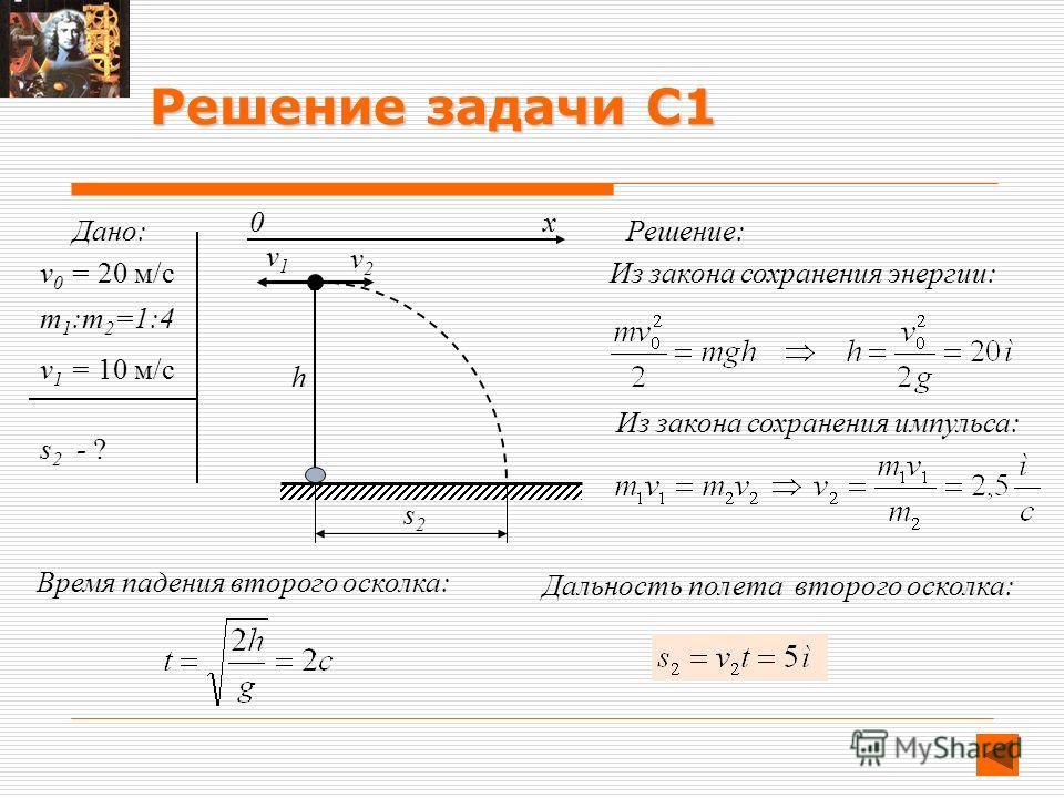v1v1 Решение задачи С1 Дано:Решение: m 1 :m 2 =1:4 v 0 = 20 м/с v 1 = 10 м/с s 2 - ? h s2s2 v2v2 x0 Из закона сохранения энергии: Из закона сохранения импульса: Время падения второго осколка: Дальность полета второго осколка: