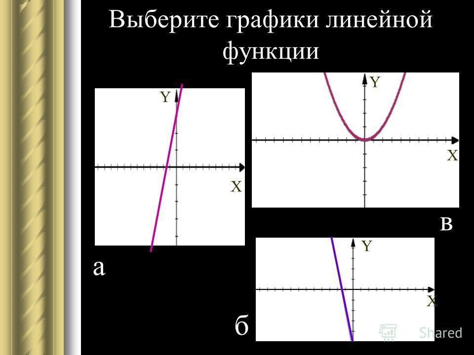 Выберите графики линейной функции X Y X Y X Y б а в