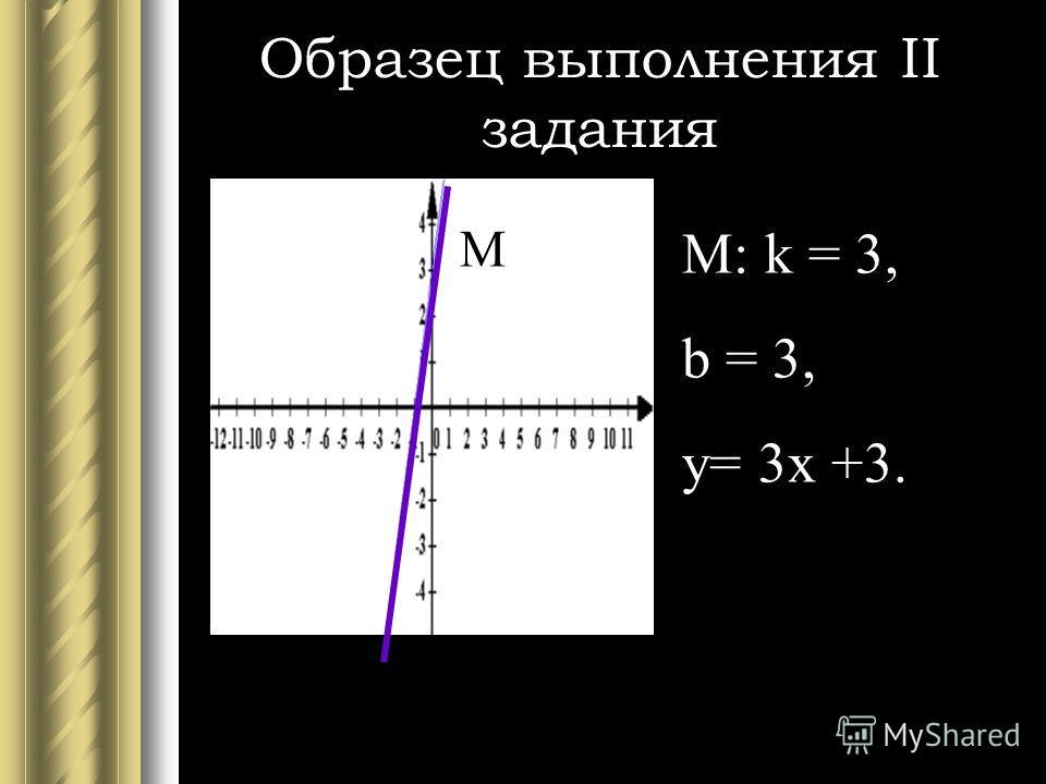 Образец выполнения II задания M: k = 3, b = 3, y= 3x +3. M