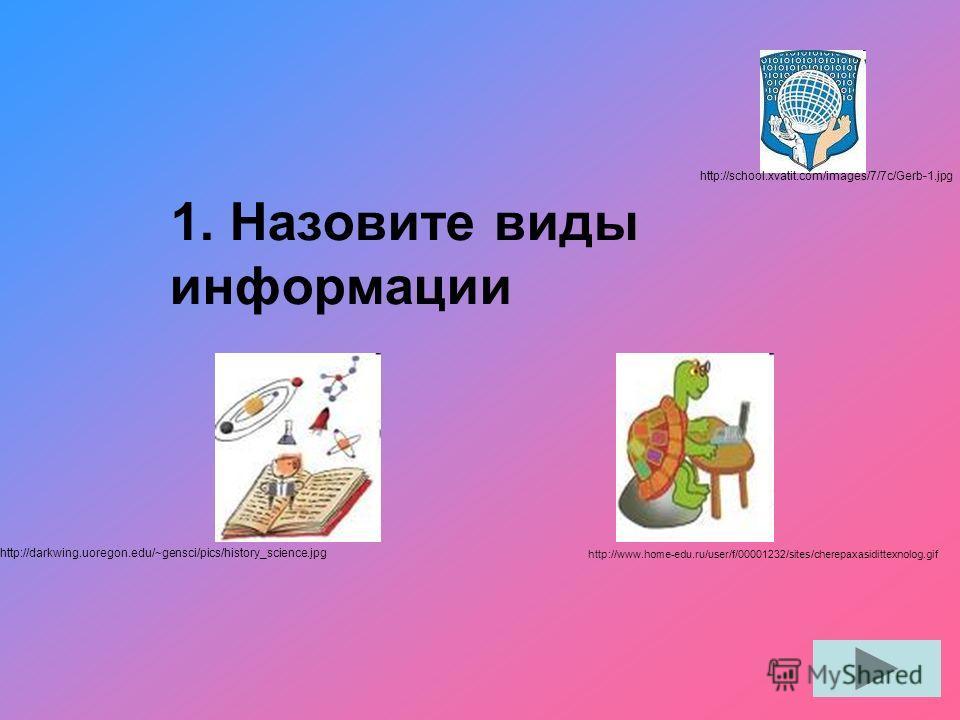1. Назовите виды информации http://school.xvatit.com/images/7/7c/Gerb-1.jpg http://darkwing.uoregon.edu/~gensci/pics/history_science.jpg http://www.home-edu.ru/user/f/00001232/sites/cherepaxasidittexnolog.gif