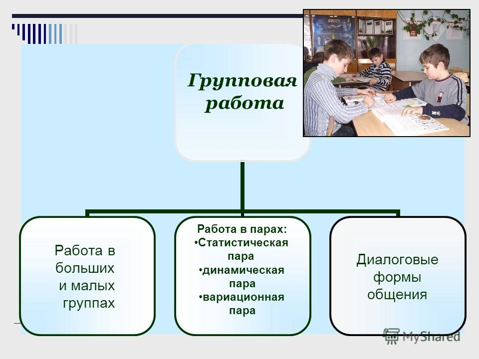 Групповая работа Работа в больших и малых группах Работа в парах: Статистическая пара динамическая пара вариационная пара Диалоговые формы общения