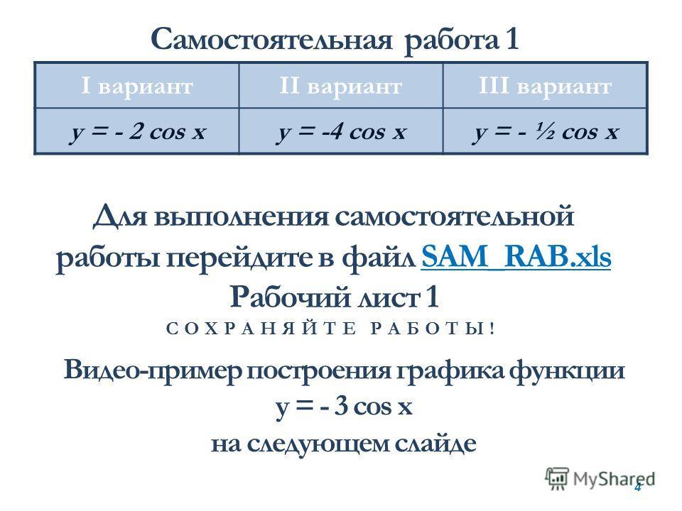 Самостоятельная работа 1 Видео-пример построения графика функции у = - 3 cos х на следующем слайде I вариантII вариантIII вариант у = - 2 cos ху = -4 cos ху = - ½ cos x Для выполнения самостоятельной работы перейдите в файл SAM_RAB.xlsSAM_RAB.xls Раб