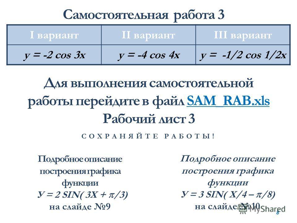 I вариантII вариантIII вариант у = -2 cos 3ху = -4 cos 4ху = -1/2 cos 1/2x Самостоятельная работа 3 8 Для выполнения самостоятельной работы перейдите в файл SAM_RAB.xlsSAM_RAB.xls Рабочий лист 3 Подробное описание построения графика функции У = 2 SIN