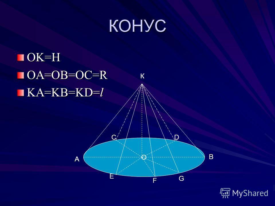 КОНУС OK=HOA=OB=OC=R KA=KB=KD=l О А В К СD E F G