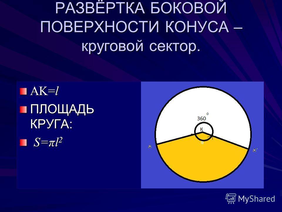 РАЗВЁРТКА БОКОВОЙ ПОВЕРХНОСТИ КОНУСА – круговой сектор. AK=l ПЛОЩАДЬ КРУГА: S=πl 2 S=πl 2 α