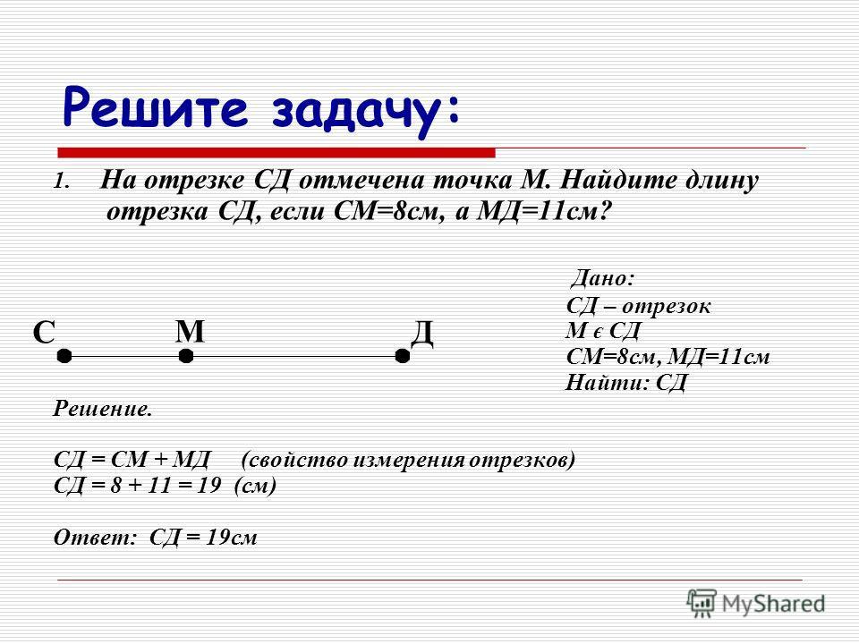 Решите задачу: 1. На отрезке СД отмечена точка М. Найдите длину отрезка СД, если СМ=8см, а МД=11см? Дано: СД – отрезок М є СД СМ=8см, МД=11см Найти: СД Решение. СД = СМ + МД (свойство измерения отрезков) СД = 8 + 11 = 19 (см) Ответ: СД = 19см Д М С