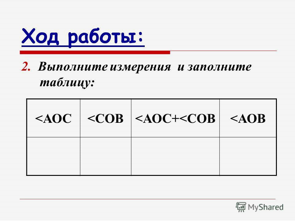 2. В ыполните измерения и заполните таблицу: