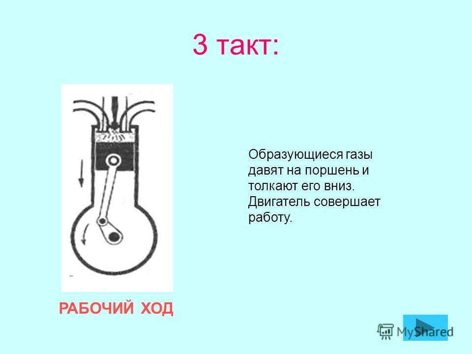 3 такт: РАБОЧИЙ ХОД Образующиеся газы давят на поршень и толкают его вниз. Двигатель совершает работу.