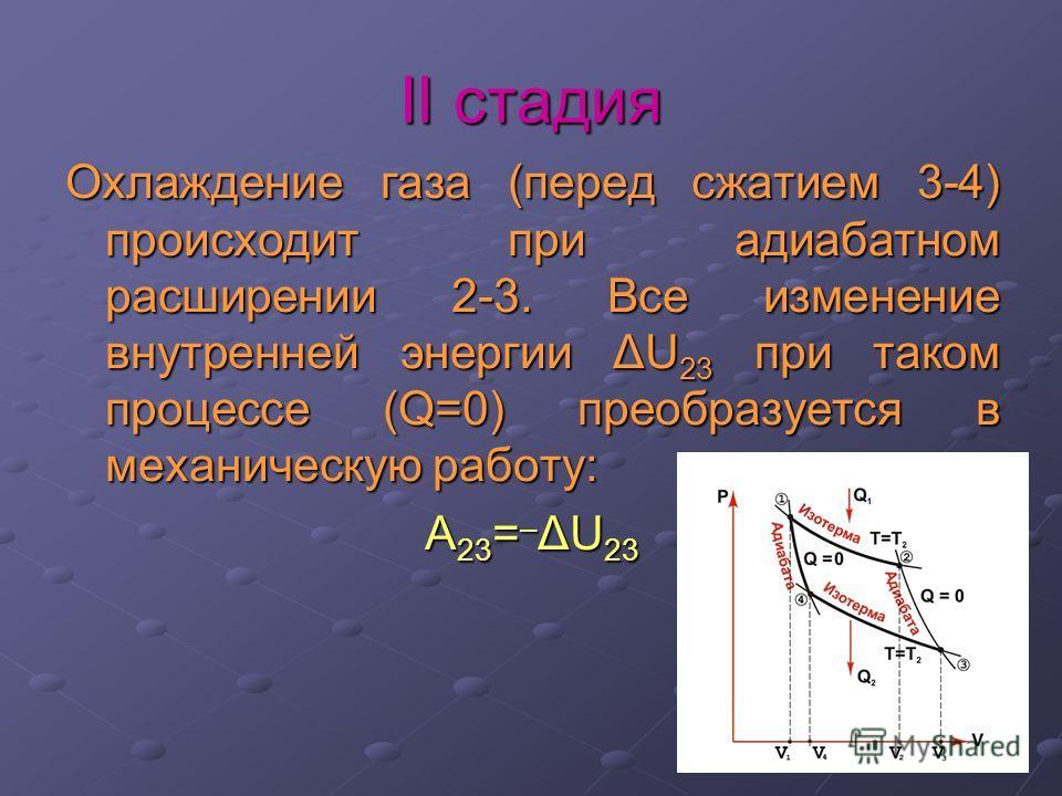 II стадия Охлаждение газа (перед сжатием 3-4) происходит при адиабатном расширении 2-3. Все изменение внутренней энергии ΔU23 при таком процессе (Q=0) преобразуется в механическую работу: A23=–ΔU23