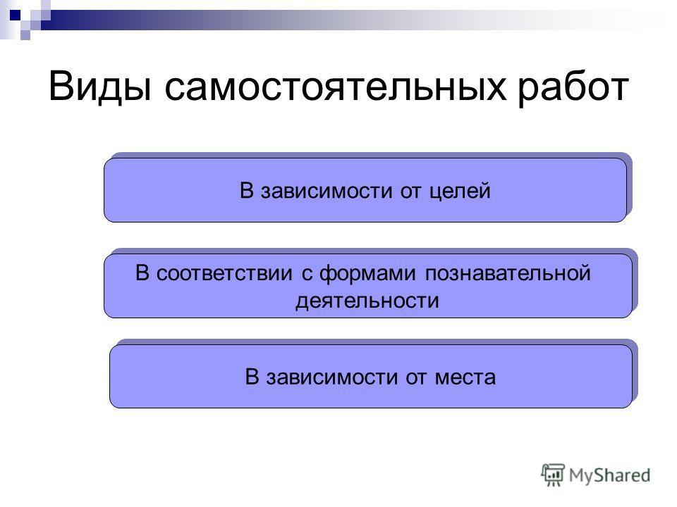 Виды самостоятельных работ В зависимости от целей В зависимости от места В соответствии с формами познавательной деятельности В соответствии с формами познавательной деятельности