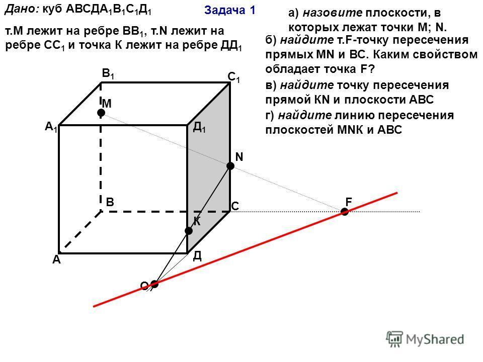 Задача 1 А В С Д А1А1 В1В1 С1С1 Д1Д1 М N F К Дано: куб АВСДА 1 В 1 С 1 Д 1 т.М лежит на ребре ВВ 1, т.N лежит на ребре СС 1 и точка К лежит на ребре ДД 1 а) назовите плоскости, в которых лежат точки М; N. б) найдите т.F-точку пересечения прямых МN и