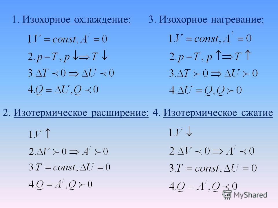 1. Изохорное охлаждение: 2. Изотермическое расширение: 3. Изохорное нагревание: 4. Изотермическое сжатие