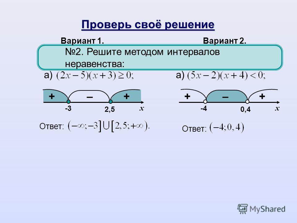Проверь своё решение 2. Решите методом интервалов неравенства: Вариант 1. Вариант 2. а) xx 2,50,4 -3-4 Ответ: ++ –++ –